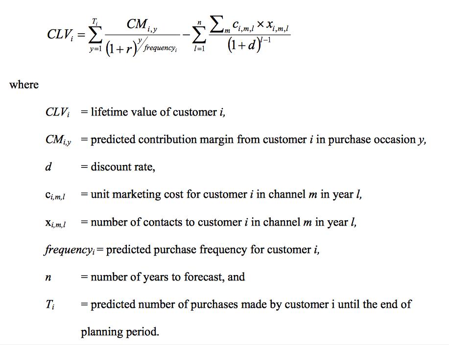 CLV complex calculation