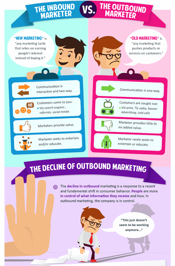 inbound-marketer-v-outbound-marketer