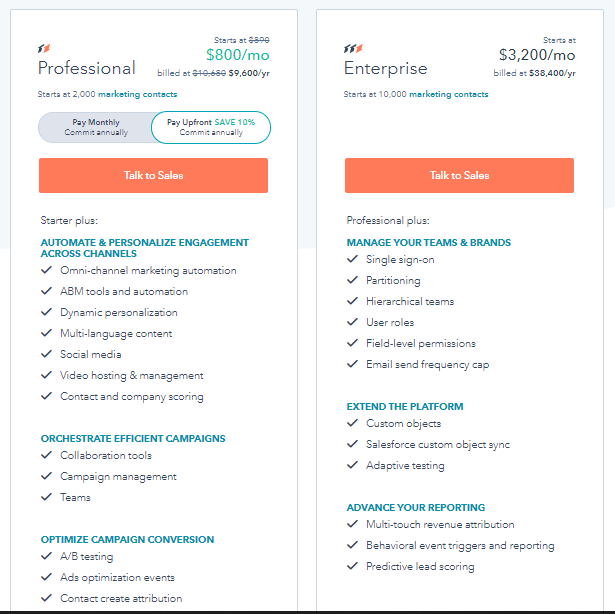 HubSpot Pricing Comparison Chart