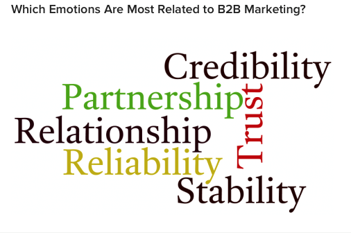 In B2B emotional marketing, it's important to target feelings of trust and unity.