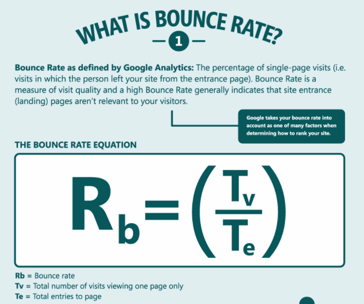 bounce-rate-definition.png