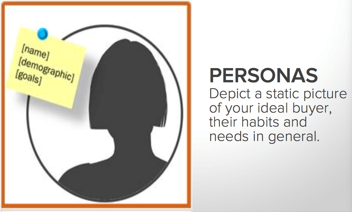buyer persona graphic