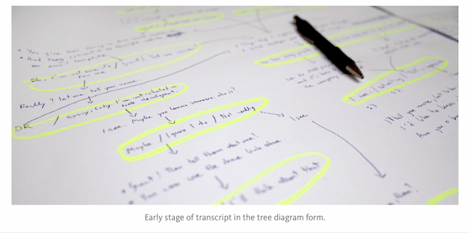 Chatbots need to be personable as well as informative. A tree-diagram script like this one can help you map the user journey and ensure a consistent tone of voice.