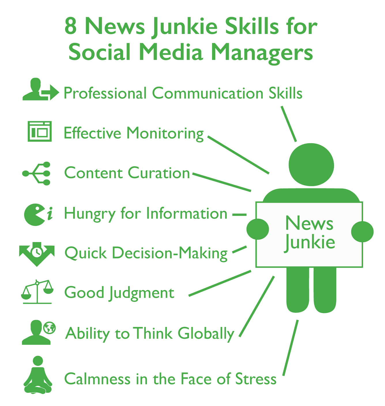 8-news-junkie-skills-for-social-media-managers