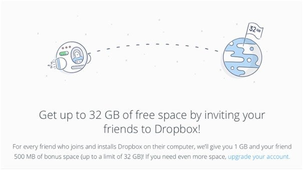 dropbox-in-product-marketing