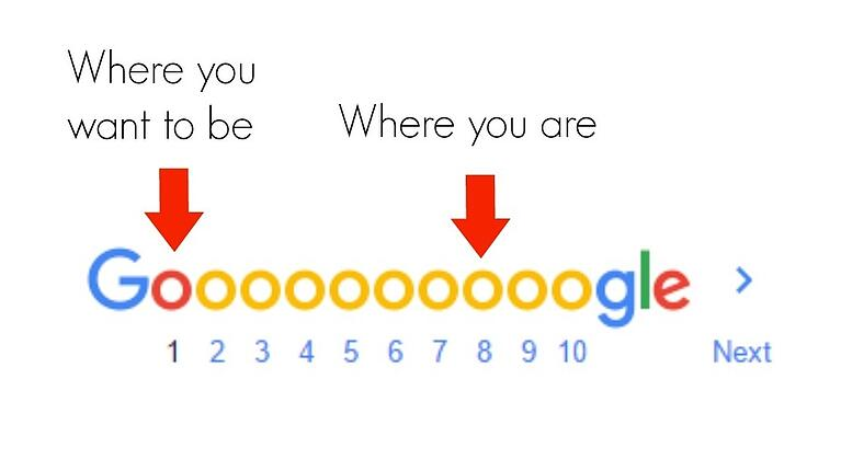 google truth.jpg