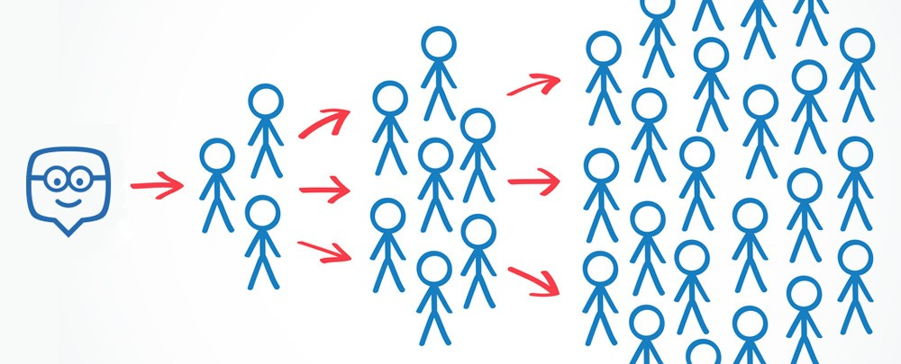 You can create forced virality by requiring customers to invite new users