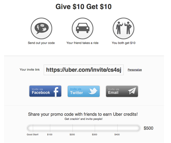 The growth hacking tactics employed by Uber included financial incentives for referrals