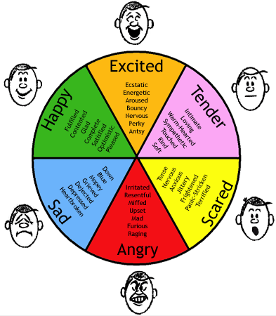 When inbound marketing content can connect with out emotions, it is much more powerful.