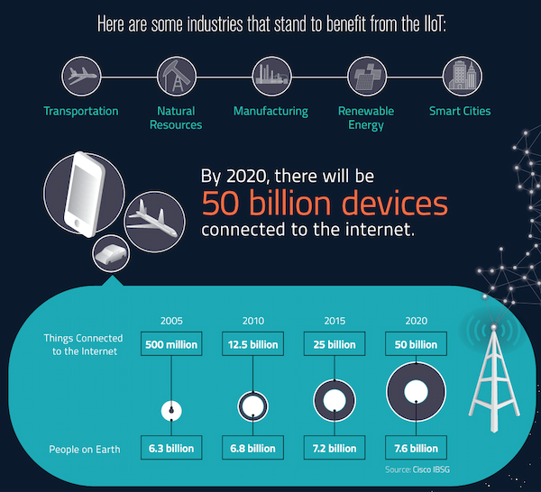 industries-that-will-benefit-from-IOT