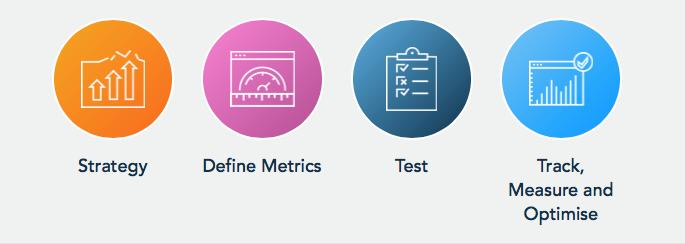 marketing-data-insight-and-analysis