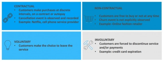 saas-churn-differences-factors-metrics-between-engaged-users-and-who-have-churned