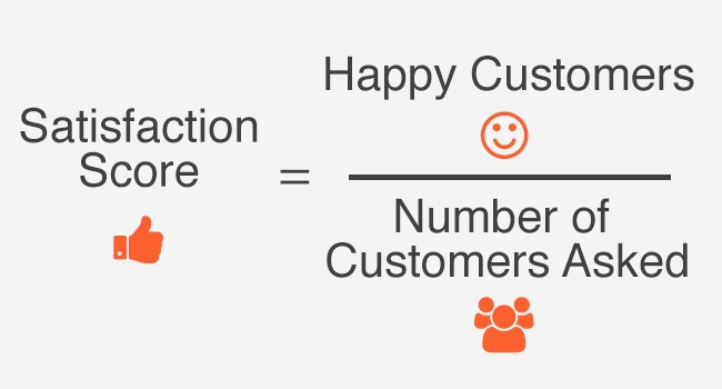 satisfaction score equation which is happy customers by number of customers asked